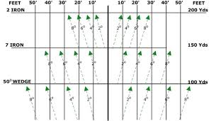 Golf Club Lie Angle Chart 6 Notably Ping Has Removed The Purple And Yellow Codes