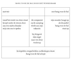 Recensies Van De Bundels Van Tsead Bruinja Overwoekerd Angel