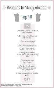 iie s top reasons to study abroad ush blog ot top ten reasons to study abroad