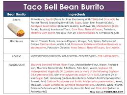 what taco bell isn t telling us about their ings but you need to know