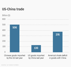 China The Us Has Started The Biggest Trade War In History