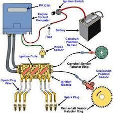 proton wira horn wiring diagram auto car wiring diagram basic Horn Wiring Diagram proton wira horn wiring diagram proton wira wiring diagrams engine diagram proton printable horn wiring diagram 1967 camaro