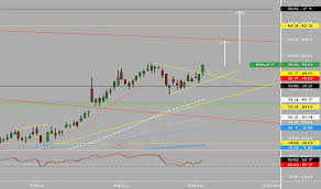 Bmy Stock Price And Chart Nyse Bmy Tradingview