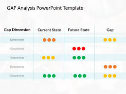 gap analysis template gap analysis powerpoint template 1 business review