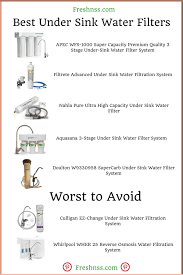 avoid whirlpool wher 25 reverse osmosis water filtration system review