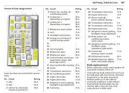 vauxhall zafira fuse box diagram wonderful diagramzafira wiring and vauxhall vectra fuse box layout 2005 vauxhall zafira fuse box diagram quintessence vauxhall zafira fuse box diagram charming wiring for saturn holden