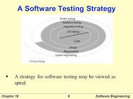 Chapter Eighteen Software Testing Strategies Ppt Video