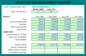 Ratios In Balance Sheet Assets And Liabilities Balance Sheet Numbers