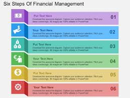 Powerpoint Financial Six Steps Of Financial Management Powerpoint Templates