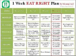 Pre Diabetic Diet Chart Pre Diabetes Diet Plan Recipes Pre Diabetes Diet Meal Plan