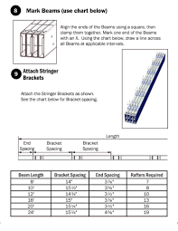 Pergola Install Guide Pergola Kits Parts Plastic