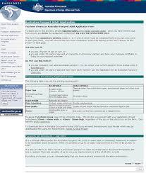 Passport Renewal Application Form Best Renewing Aussie Passport Nightmare RuthEllison