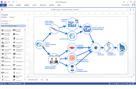 How To Create A Ms Visio Workflow Diagram Using Conceptdraw