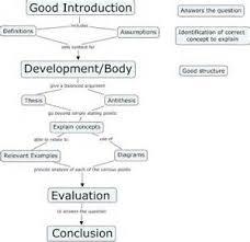 concept essay com concept essay concept essay