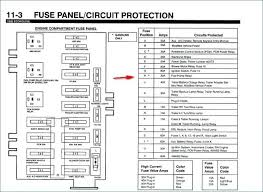 econoline van fuse box the structural wiring diagram • ford e 350 fuse box location building wiring rh wiringsetup today 2006 ford econoline van fuse box diagram ford econoline van fuse box