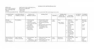 Contoh file berikut ini adalah kumpulan dari berbagi sumber tentang buku cetak bahasa lampung kelas 7 kurikulum 2013 yang bisa bapakibu gunakan dan diunduh secara gratis dengan menekan tombol download biru dibawah ini. Rpp Bahasa Lampung Smp Kanal Jabar