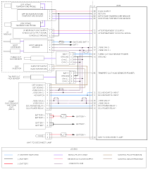 cat c7 wiring diagram cat wiring diagrams online cat 3406 ecm wiring diagram