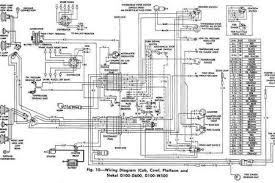 1979 dodge wiring diagram 1979 auto engine and parts diagram 1979 dodge truck wiring diagram at 1979 Dodge Wiring Diagram