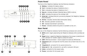 modem tg1672 wiring diagram time warner arris tg862g setup level2it blog arris2