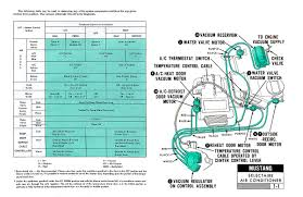 1967 mustang wiring and vacuum diagrams average joe restoration 1967 mustang engine wiring diagram at 67 Mustang Wiring Diagram
