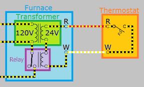 heat only thermostat wiring diagram Hvac Thermostat Wiring Diagram hvac how can i add a \