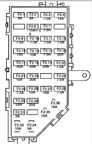 1997 ford explorer sport fuse box diagram just another wiring 2005 ford sport trac fuse box diagram wiring diagram online rh 9 7 3 aquarium ag goyatz de 1997 ford expedition fuse box diagram 1997 ford mustang fuse box