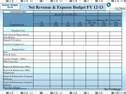 expenditure budget template. Budget Templates Imports Annual Operating Expense Preparation