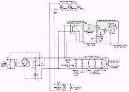 wiring diagram schematic diagram of fire alarm system circuit vista 128 programming manual pdf at Vista Fire Alarm Wiring Diagram