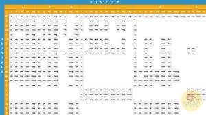 Correct English Syllables Chart Rhythm Syllable Chart By Mrs