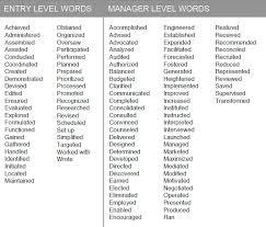 key action words for resume