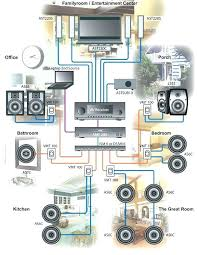sound system wiring diagram speaker for house how to wire whole audio images s49