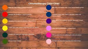 Sauna Chromotherapy Performancegaines Palo Alto
