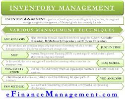 Manager Inventory Chart 7 Most Effective Inventory Management Techniques Abc Jit