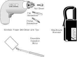 refrigerator diagnosis and repair basics chapter 3 optional refrigerator repair tools