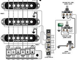 wiring diagrams for guitars the wiring diagram pickup wiring diagram nodasystech wiring diagram