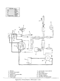 similiar harley golf cart motor diagram keywords top > harley davidson > harley davidson wiring diagrams > hg 10 jpg · harley davidson golf cart