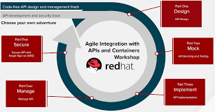 Lab 05 Api Security Red Hat Public Sector