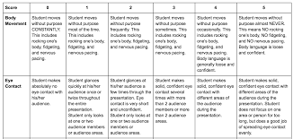 Rubric For Project And Presentation