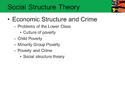 larry j siegel valerie bell university of cincinnati cincinnati of the lower class culture of poverty child poverty minority group poverty poverty and crime social structure theory social structure theory