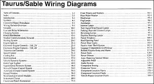 2005 ford taurus & mercury sable wiring diagrams manual original 1995 Ford Taurus Wiring Diagram 2005 ford taurus & mercury sable wiring diagrams manual original table of contents 1995 ford taurus radio wiring diagram
