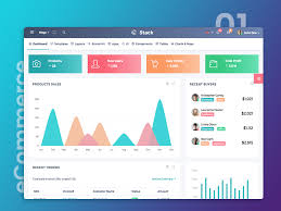 Stack Responsive Bootstrap 4 Admin Template By Anand Patel