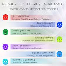 Led Light Therapy Color Chart Led Face Mask Newkey Led Light Therapy 7 Color Facial Skin