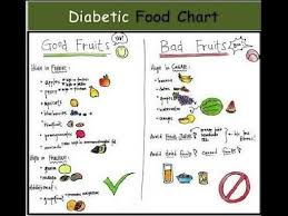 Diabetic Food Chart India Healthy Food For Diabetes Patients In India Foods For