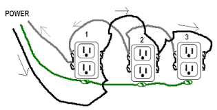 scent of a pooka parallel circuits it is important to keep the black hot wires to the hot smaller slot side of the outlets