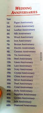 best 25 anniversary quotes ideas on pinterest happy wedding Wedding Anniversary Card Wording For Husband i guess not everyone knew this wedding anniversary anniversary card words for husband