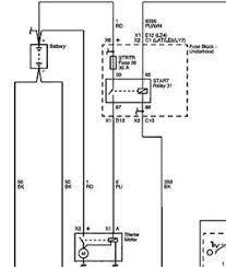 2009 chevy bu 2 4 engine diagram wiring diagram options 2009 chevy bu 2 4 engine diagram wiring diagram basic 2009 chevy bu 2 4 engine diagram