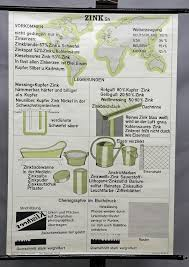 Chemistry Wall Charts Antique Pull Down Wall Chart Poster Metals Chemistry Zinc