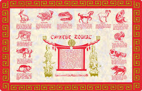 Chinese Calendar Animal Chart Calendars Office Of The