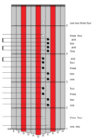 The chords are divided by three different types which determine the difficulty of the kalimba tabs. Learn To Read Tablature 1 Blog Item News And Announcements Kalimba Magic