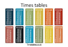 times tables 1 to 10